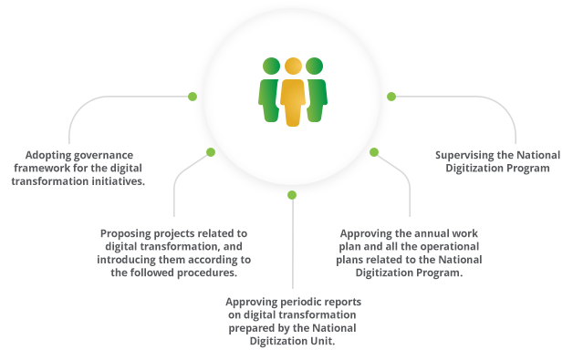 National Committee for Digital Transformation Responsibility